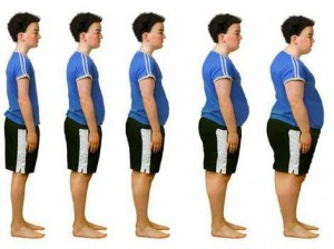 Weight Loss Clinics Nueces County