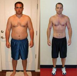 Weight Loss Clinics South Texas
